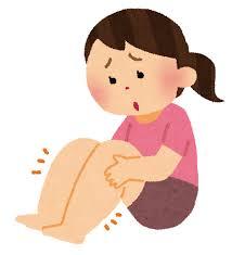 筋肉痛、脚痛、ふくらはぎ張り