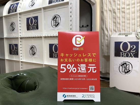 キャシュレス・消費者還元制度に登録5%還元